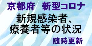 京都府 新型コロナ 新規感染者・療養者等の状況(随時更新)